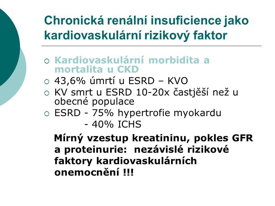 Chronická renální insuficience jako kardiovaskulární rizikový faktor