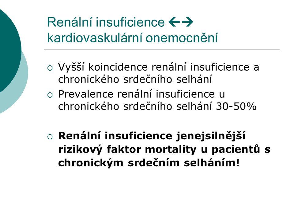 Renální insuficience  kardiovaskulární onemocnění