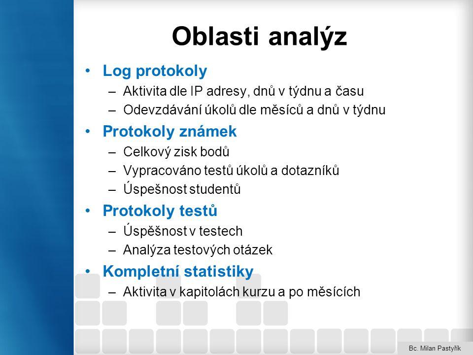 Oblasti analýz Log protokoly Protokoly známek Protokoly testů