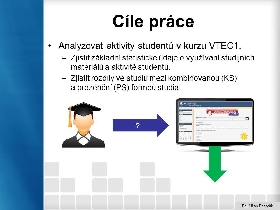 Cíle práce Analyzovat aktivity studentů v kurzu VTEC1.