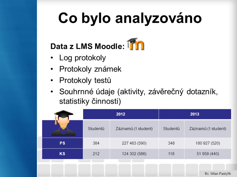 Co bylo analyzováno Data z LMS Moodle: Log protokoly Protokoly známek