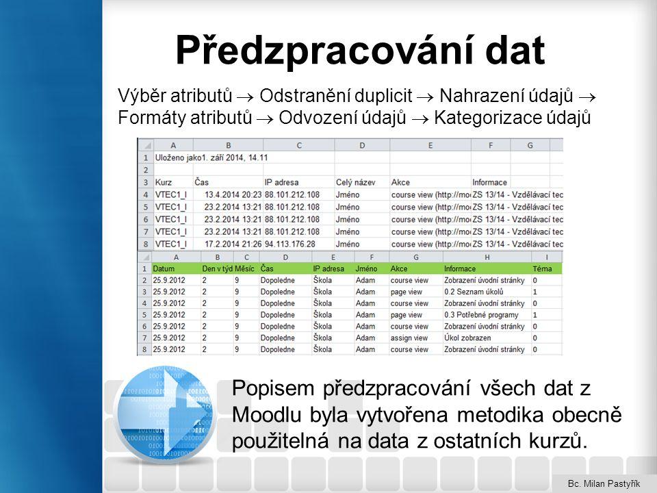 Předzpracování dat Výběr atributů  Odstranění duplicit  Nahrazení údajů  Formáty atributů  Odvození údajů  Kategorizace údajů.