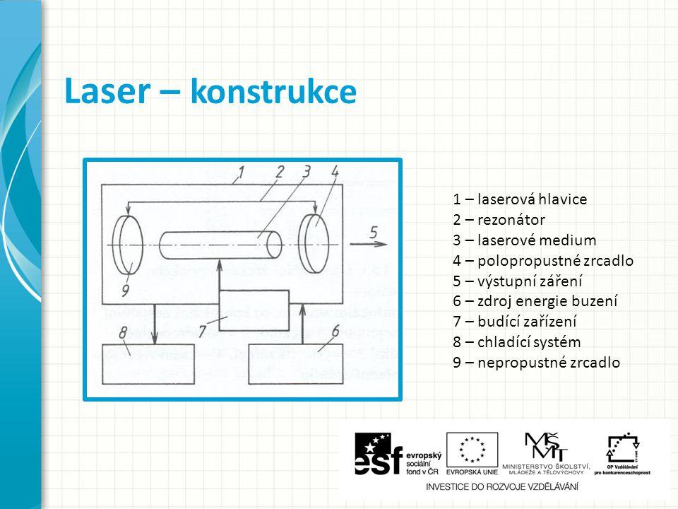 Laser – konstrukce 1 – laserová hlavice 2 – rezonátor