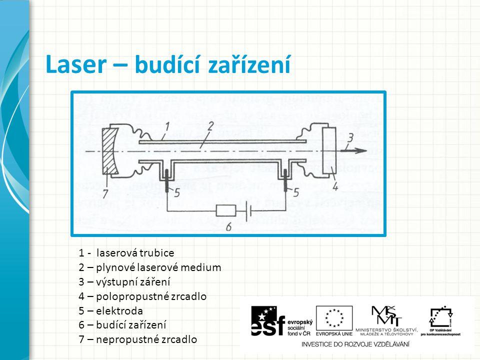 Laser – budící zařízení