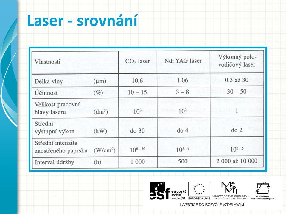 Laser - srovnání
