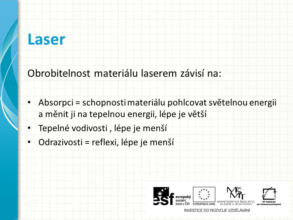 Laser Obrobitelnost materiálu laserem závisí na: