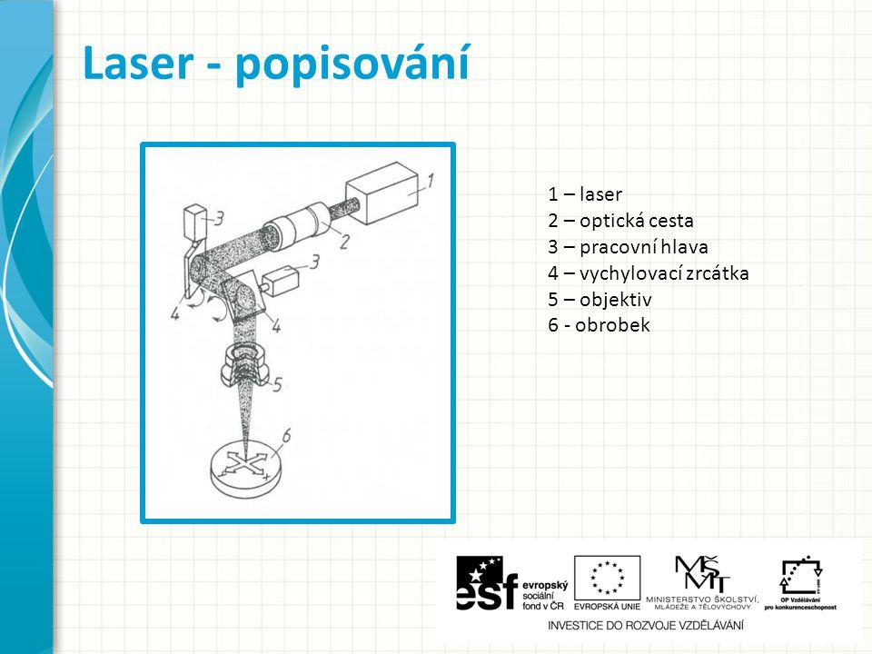 Laser - popisování 1 – laser 2 – optická cesta 3 – pracovní hlava