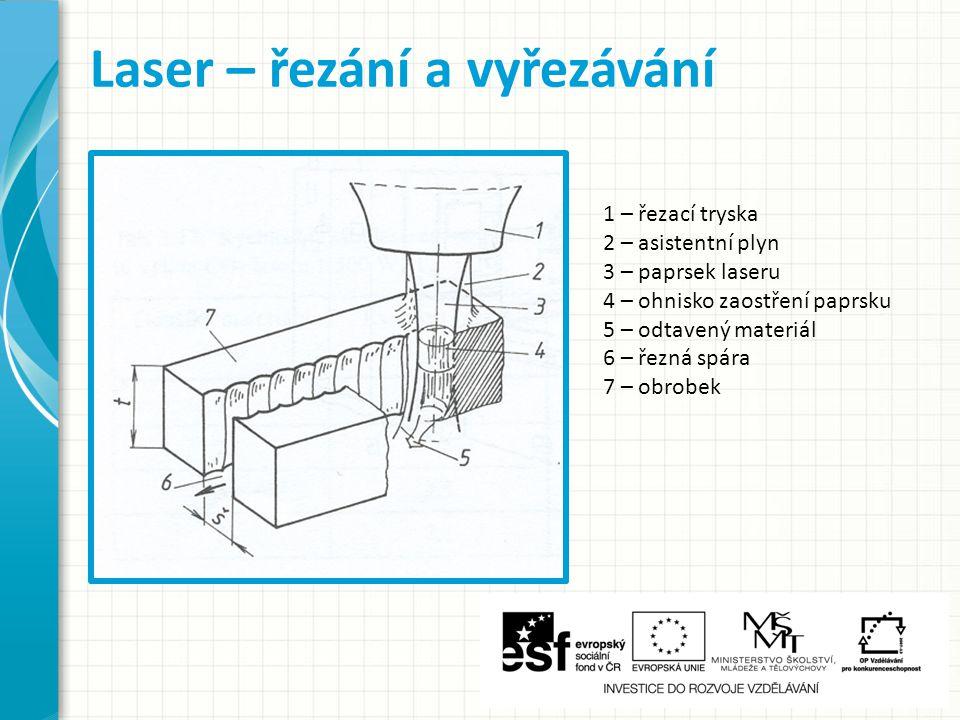Laser – řezání a vyřezávání