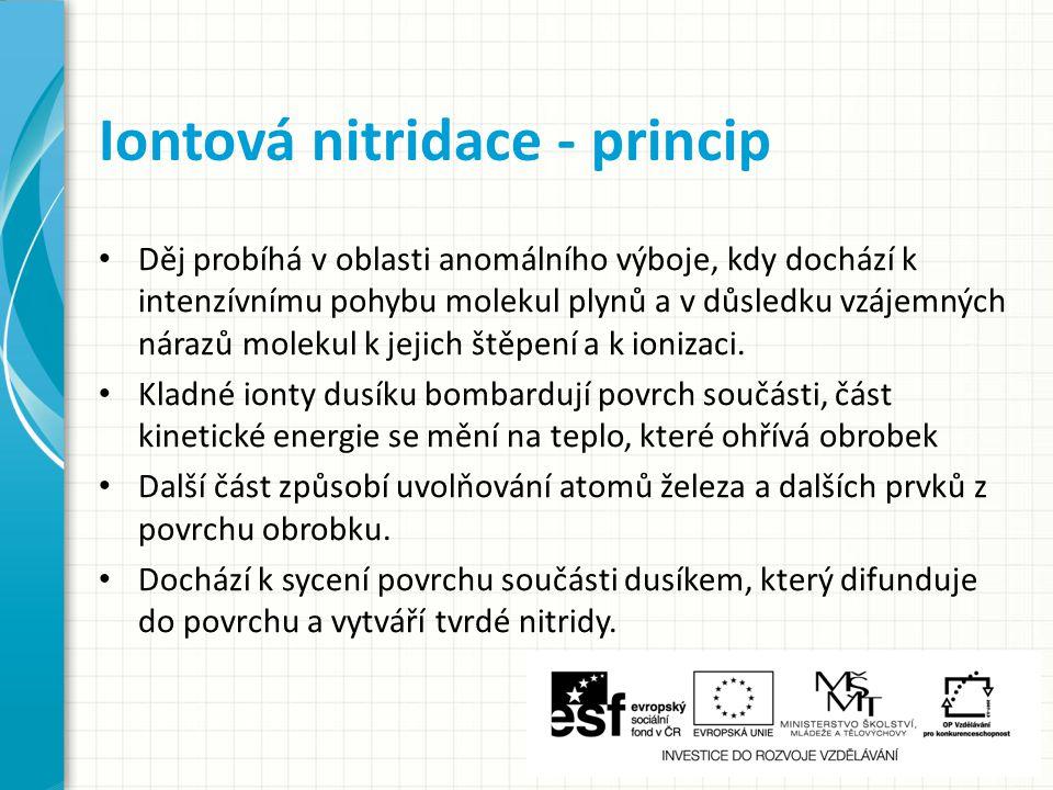 Iontová nitridace - princip