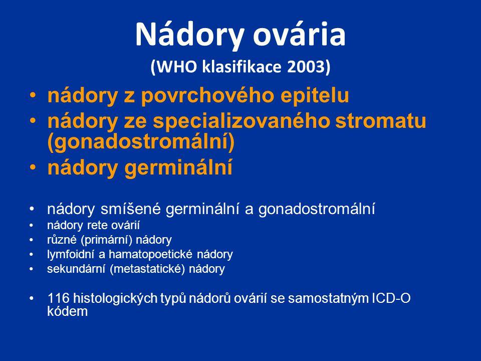 Nádory ovária (WHO klasifikace 2003)