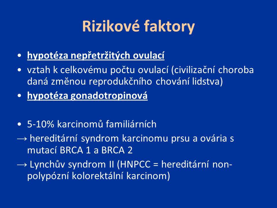 Rizikové faktory hypotéza nepřetržitých ovulací
