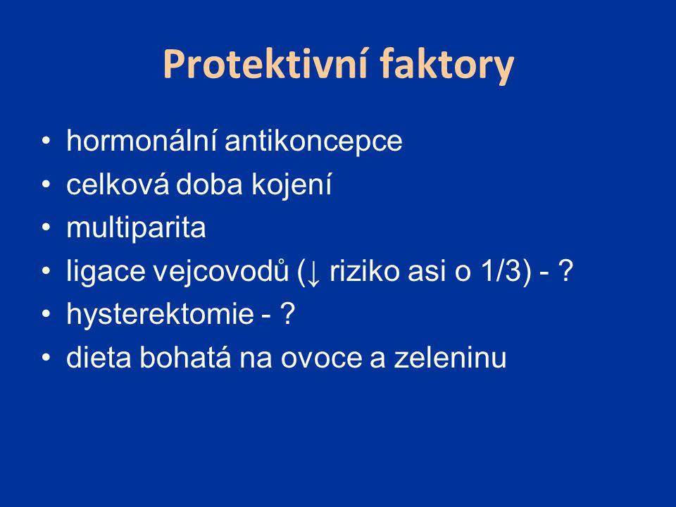 Protektivní faktory hormonální antikoncepce celková doba kojení