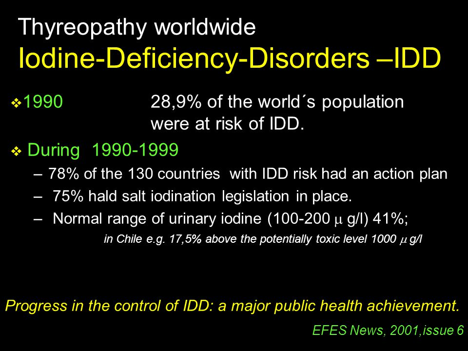Thyreopathy worldwide Iodine-Deficiency-Disorders –IDD