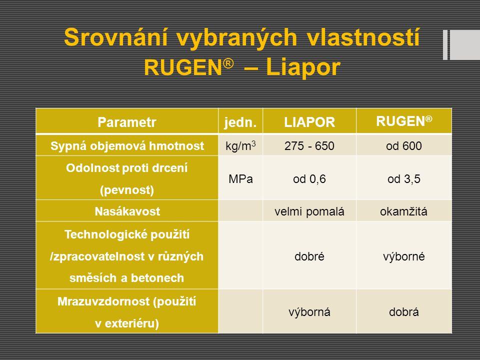 Srovnání vybraných vlastností RUGEN® – Liapor