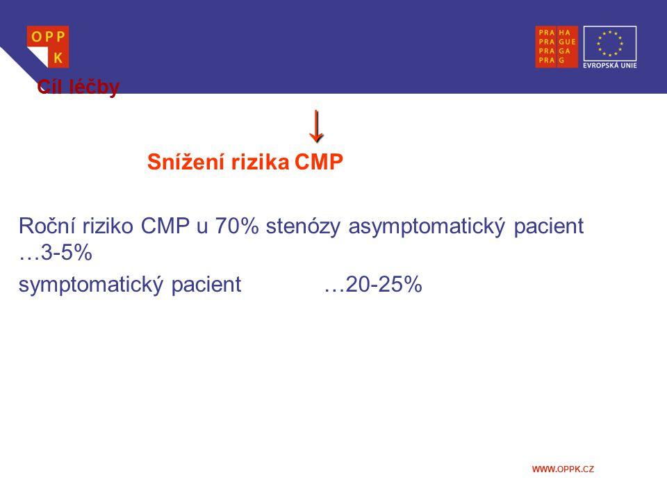 Cíl léčby ↓ Snížení rizika CMP. Roční riziko CMP u 70% stenózy asymptomatický pacient …3-5%