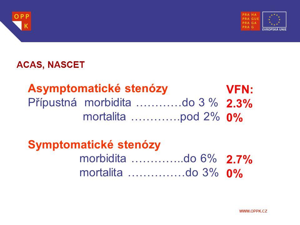 Asymptomatické stenózy Přípustná morbidita …………do 3 %