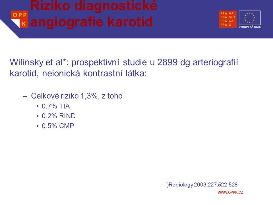 Riziko diagnostické angiografie karotid