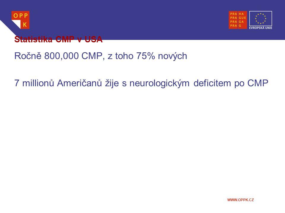 Statistika CMP v USA Ročně 800,000 CMP, z toho 75% nových 7 millionů Američanů žije s neurologickým deficitem po CMP