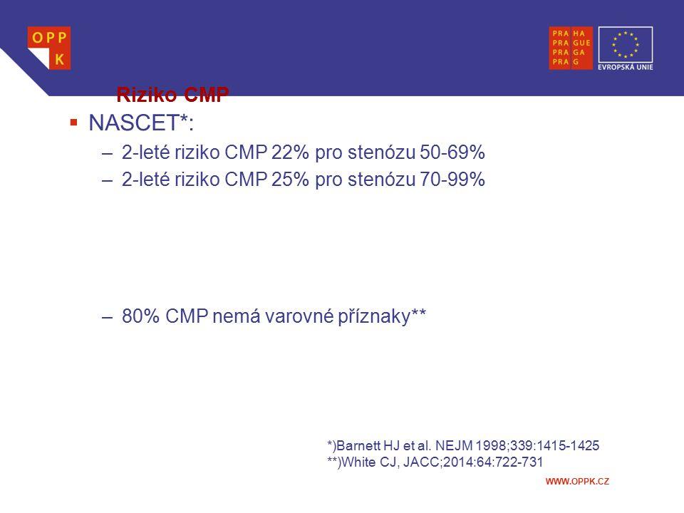 NASCET*: Riziko CMP 2-leté riziko CMP 22% pro stenózu 50-69%