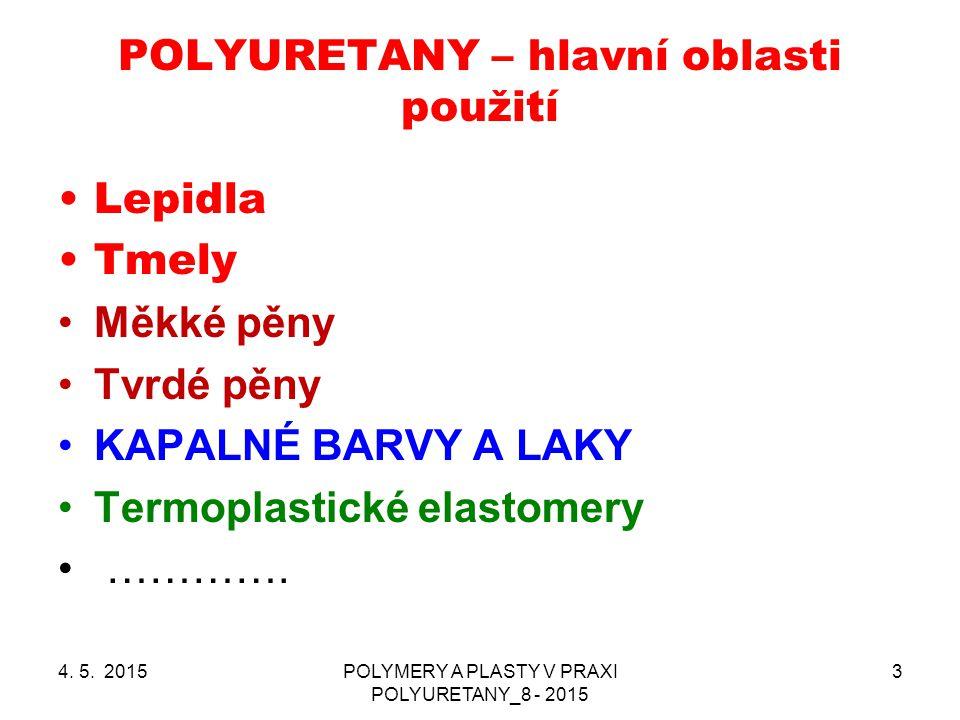 POLYURETANY – hlavní oblasti použití