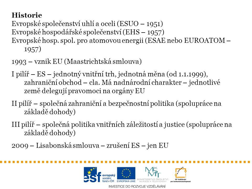 Historie Evropské společenství uhlí a oceli (ESUO – 1951) Evropské hospodářské společenství (EHS – 1957)