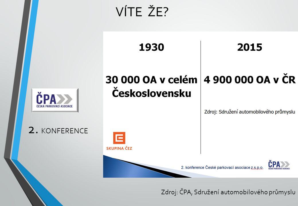Víte že 2. konference Zdroj: ČPA, Sdružení automobilového průmyslu