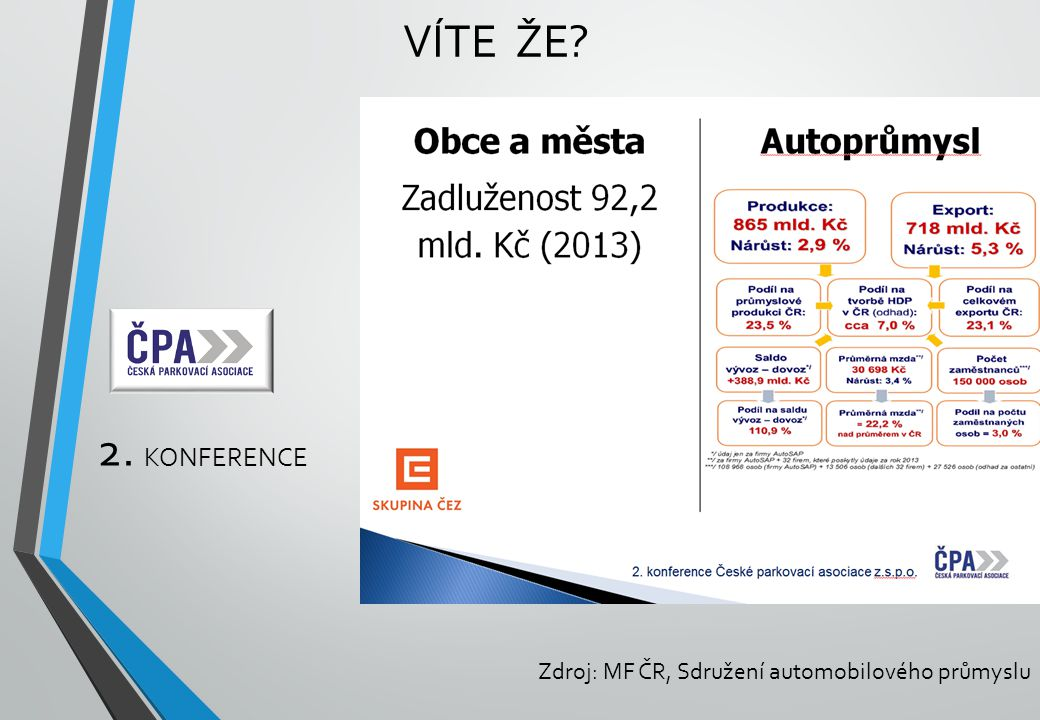 Víte že 2. konference Zdroj: MF ČR, Sdružení automobilového průmyslu