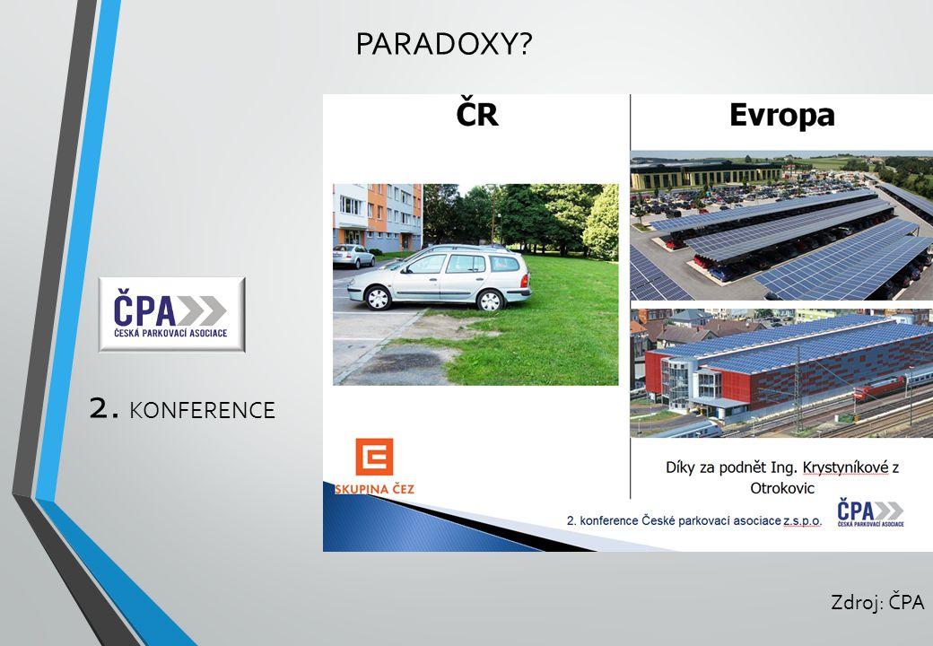 paradoxy 2. konference Zdroj: ČPA
