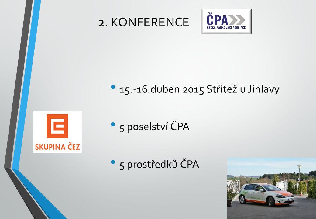 2. konference 15.-16.duben 2015 Střítež u Jihlavy 5 poselství ČPA