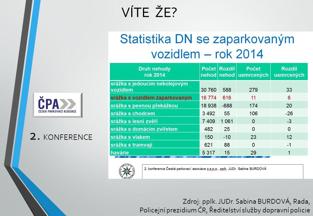 Víte že 2. konference Zdroj: pplk. JUDr. Sabina BURDOVÁ, Rada,