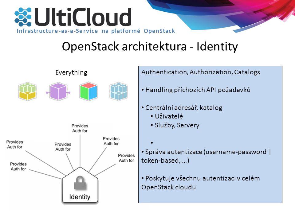 OpenStack architektura - Identity