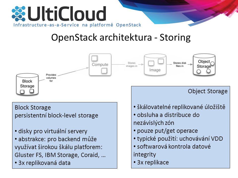 OpenStack architektura - Storing