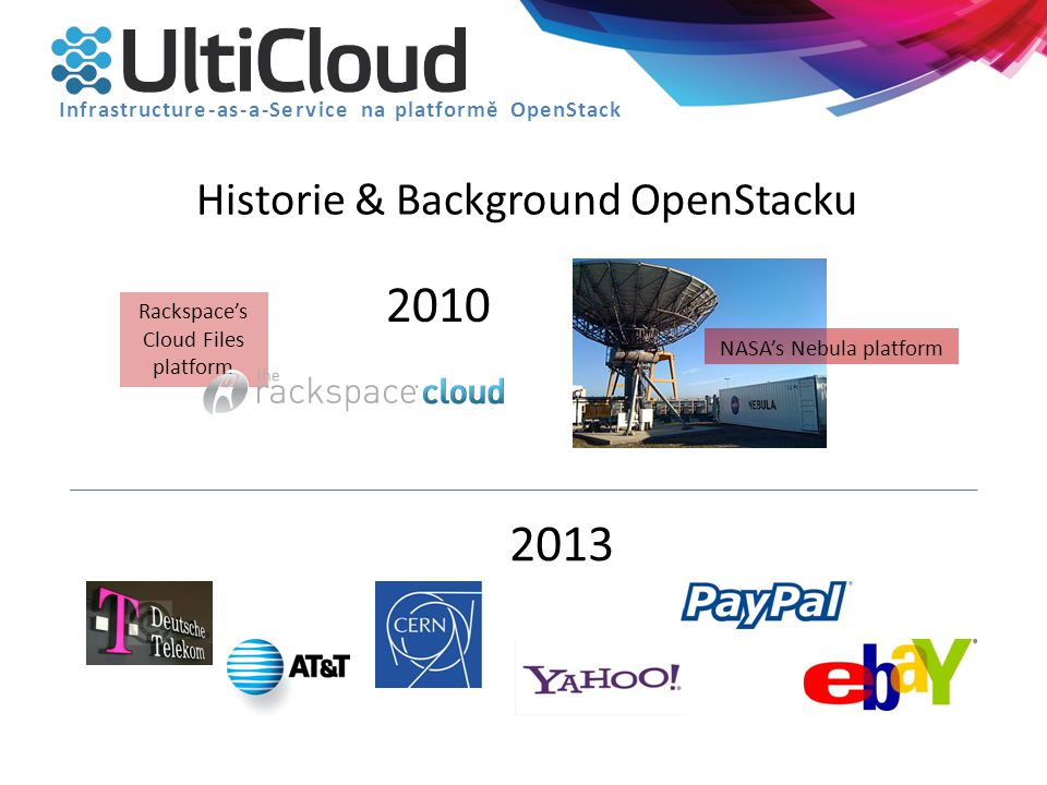 Historie & Background OpenStacku