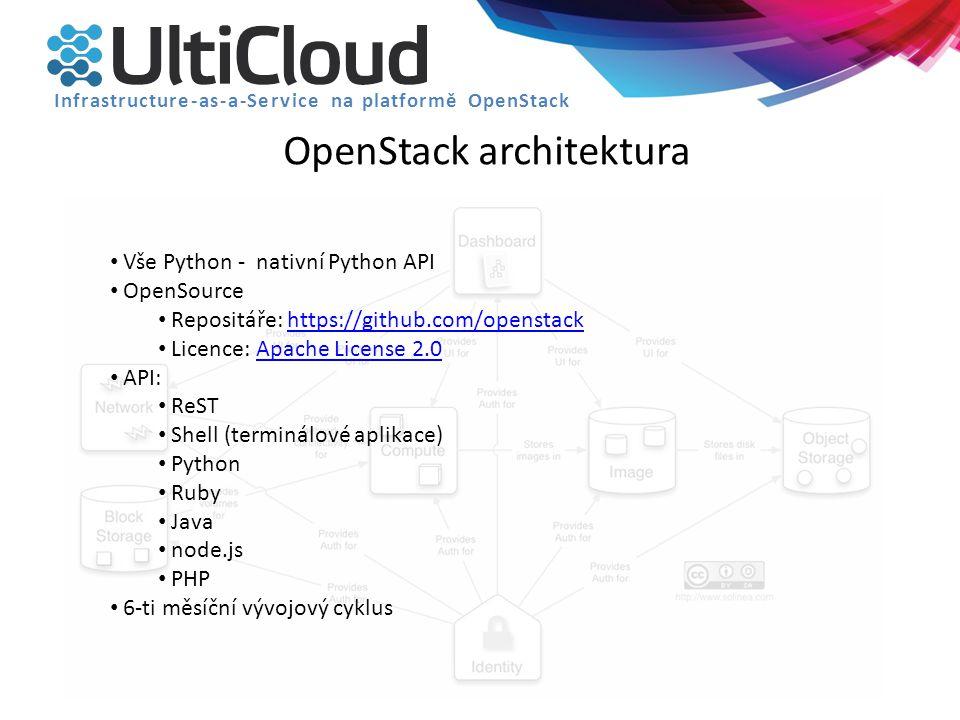 OpenStack architektura