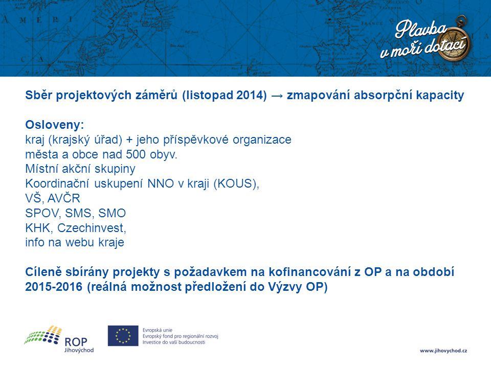 Sběr projektových záměrů (listopad 2014) → zmapování absorpční kapacity Osloveny: kraj (krajský úřad) + jeho příspěvkové organizace města a obce nad 500 obyv.