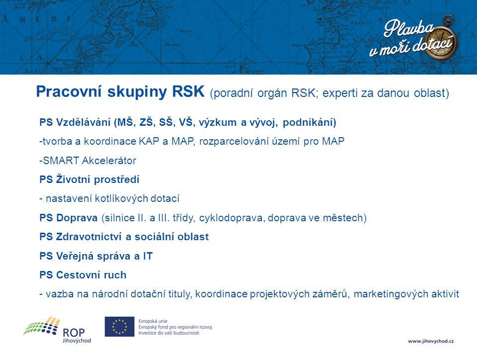 Pracovní skupiny RSK (poradní orgán RSK; experti za danou oblast)