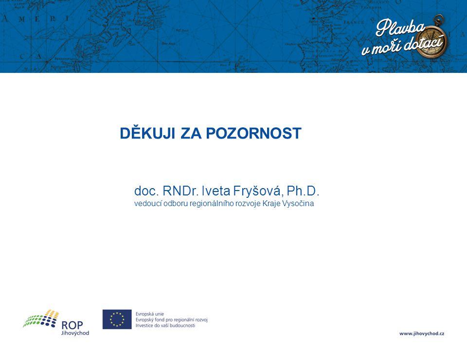 DĚKUJI ZA POZORNOST doc. RNDr. Iveta Fryšová, Ph.D.