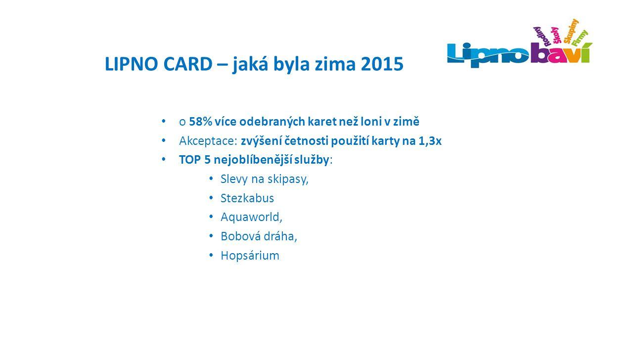LIPNO CARD – jaká byla zima 2015