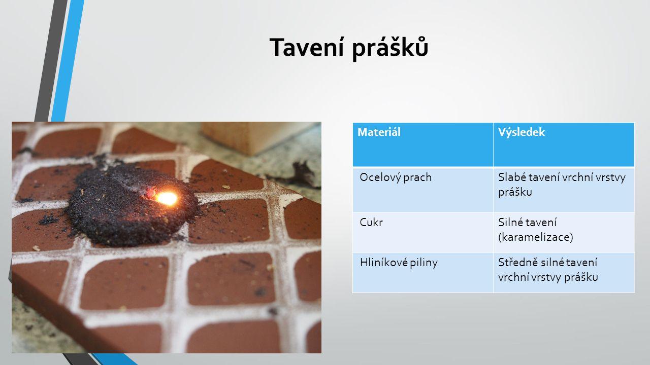 Tavení prášků Materiál Výsledek Ocelový prach