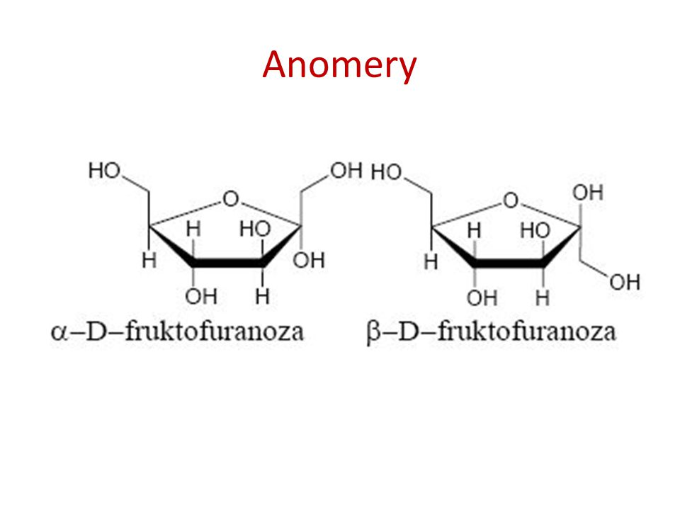 Anomery