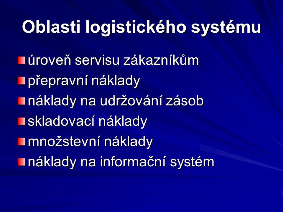 Oblasti logistického systému