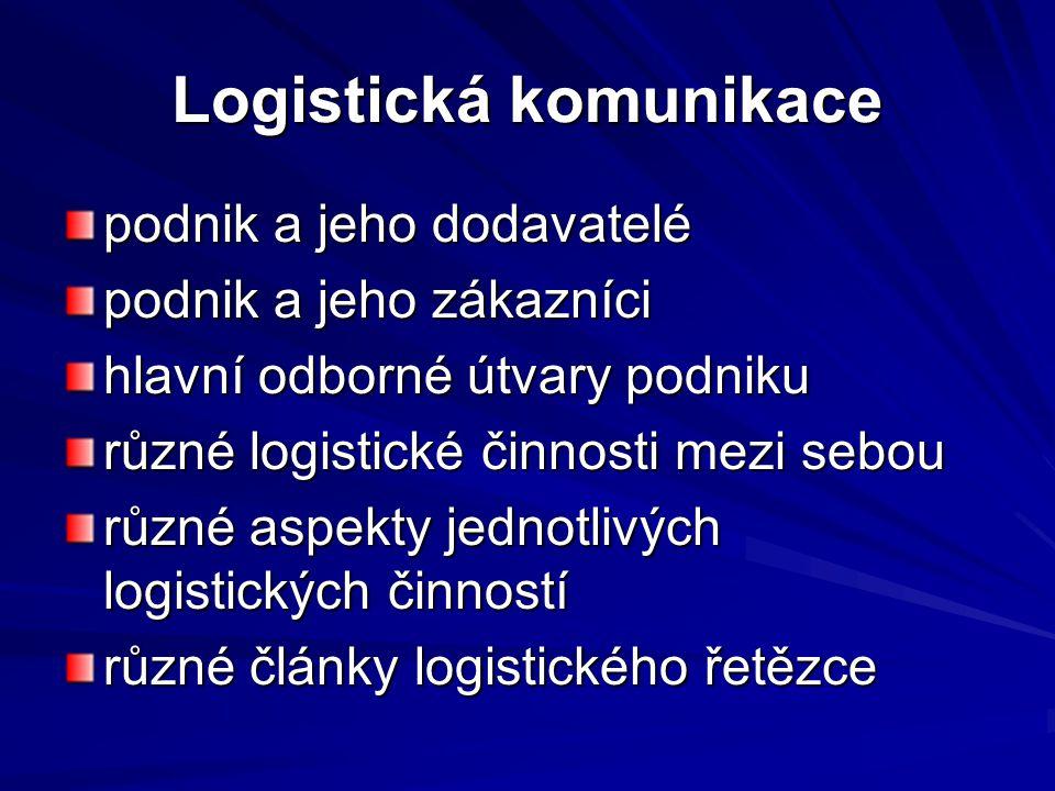 Logistická komunikace