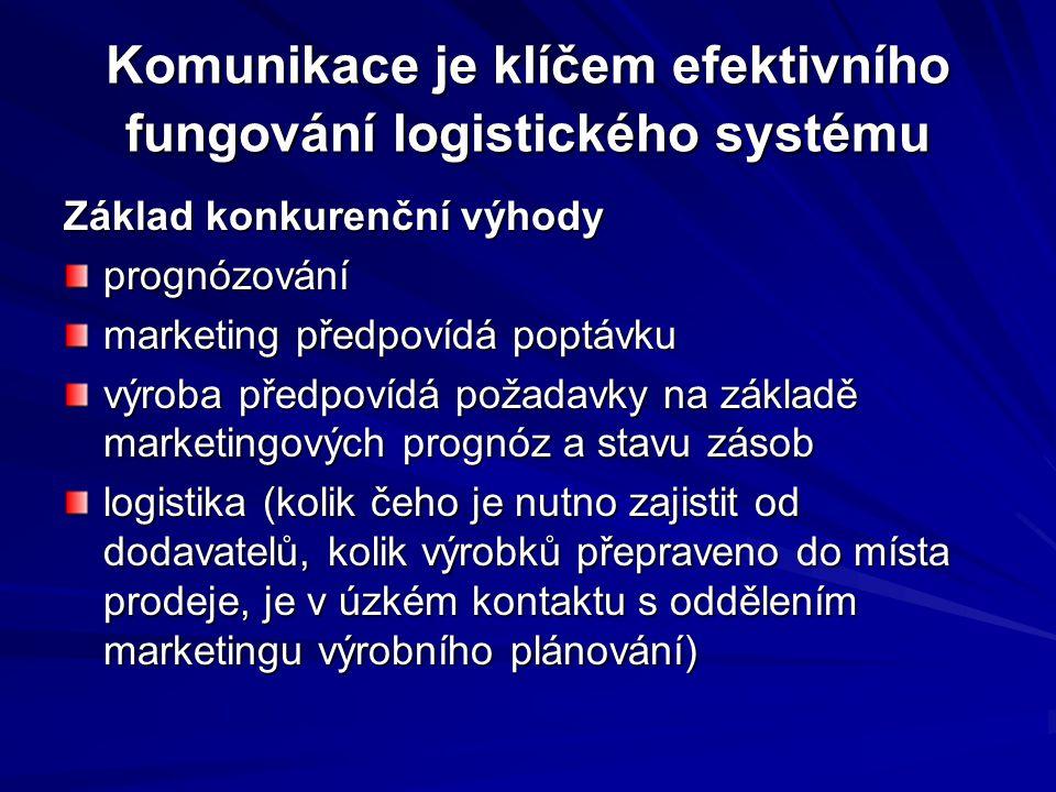 Komunikace je klíčem efektivního fungování logistického systému