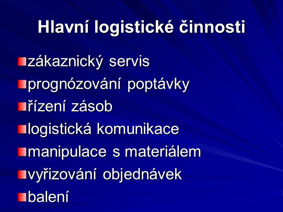 Hlavní logistické činnosti