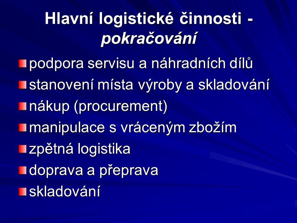 Hlavní logistické činnosti - pokračování