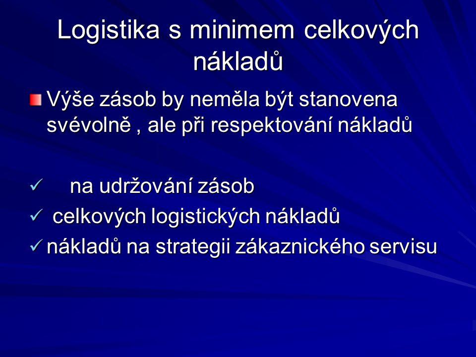 Logistika s minimem celkových nákladů