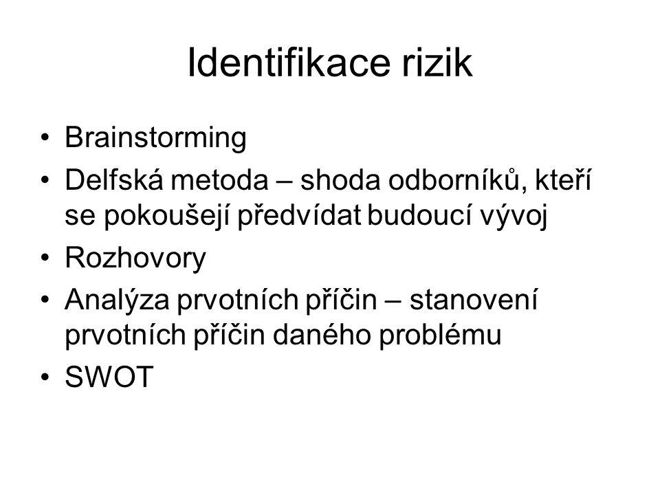 Identifikace rizik Brainstorming