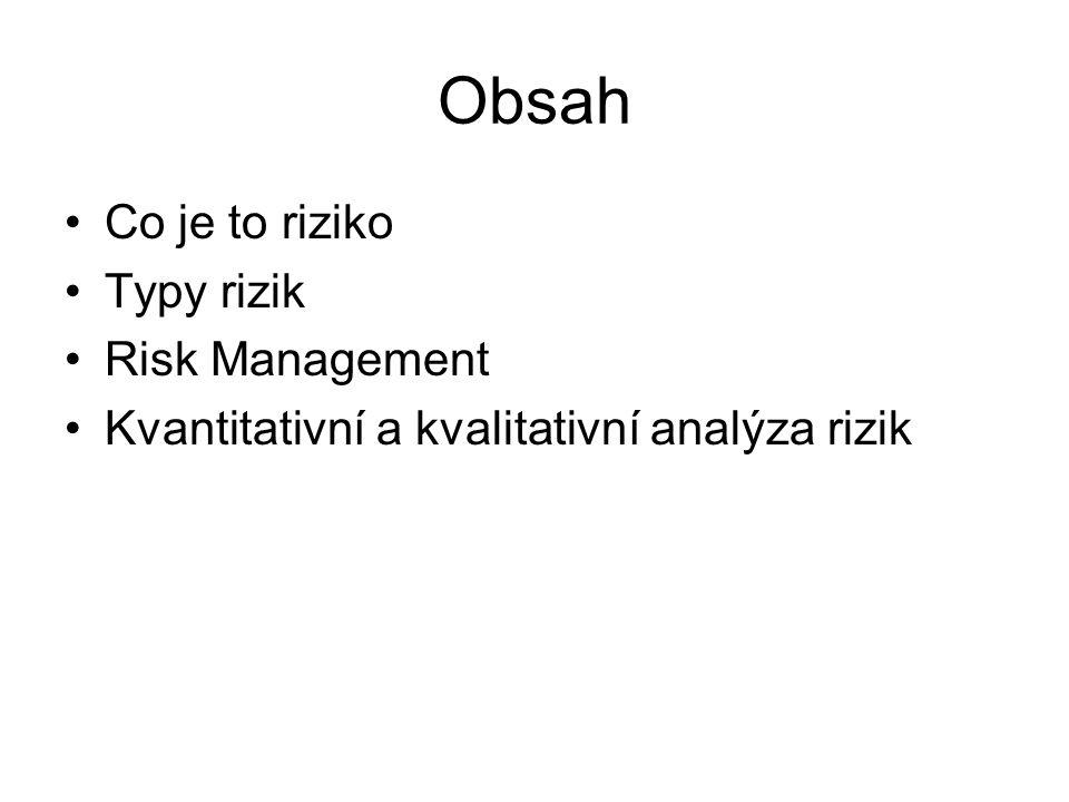 Obsah Co je to riziko Typy rizik Risk Management