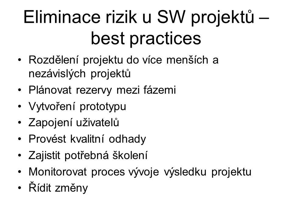 Eliminace rizik u SW projektů – best practices