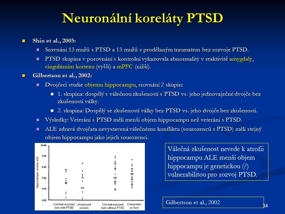Neuronální koreláty PTSD